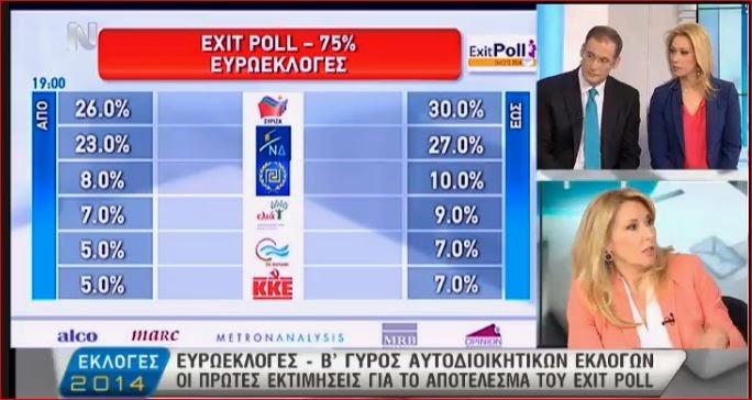 http://www.greektvlive.net/ekloges-live-apotelesmata.html
