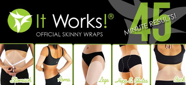 it-work-wrap-minceur-cosmétique