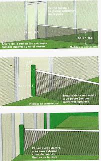Algunas características y medidas de la red de pádel según Reglamento