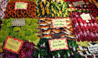Significado de las frutas y verduras