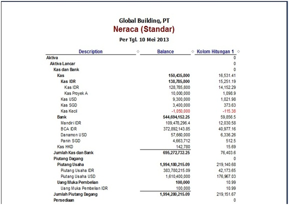 accurate accounting software bagaimana membuat laporan