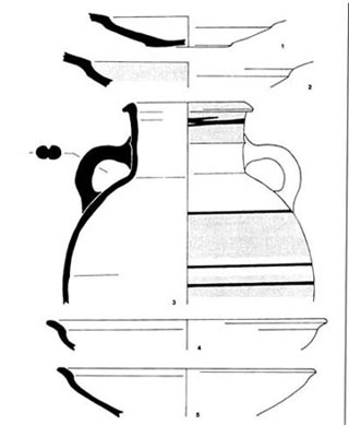 Abul: cerâmicas fenícias