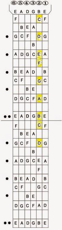 guitar_fret_board