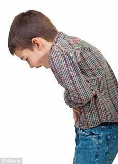 Rối loạn chức năng dạ dày nguyên nhân và triệu chứng