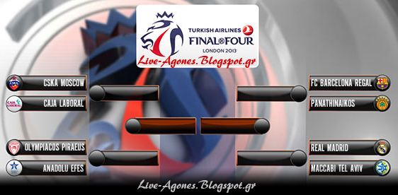 Euroleague Basket Final Four