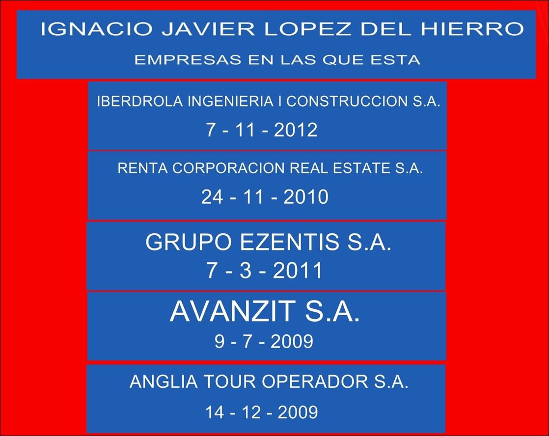 Empresas donde figura ignacio lopez del hierro marido de for Lopez del hierro decoracion