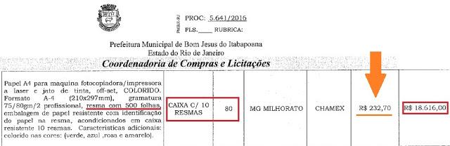 Licitação das 400 mil-folhas-A-4 evidencia a fraude que favorece empresas de fora