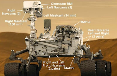 'Curiosity Rover' Ultimate UAV With 17 Cameras
