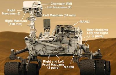 'Curiosity Rover' Ultimate UAV With 17 Cameras