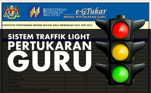 Sistem Traffic Light Dalam Pertukaran Guru