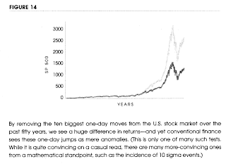 Essay what makes the stock market go up-and down