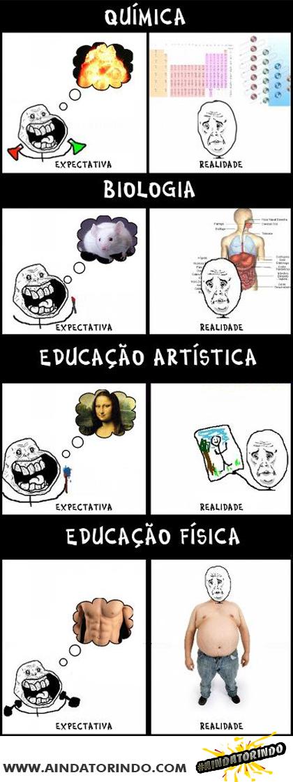Realidade da Escola