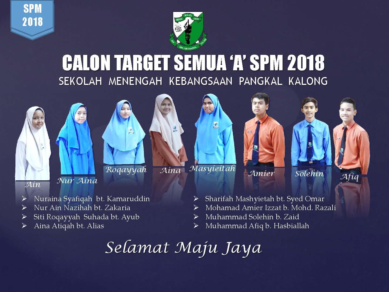 CALON TARGET SPM 2018