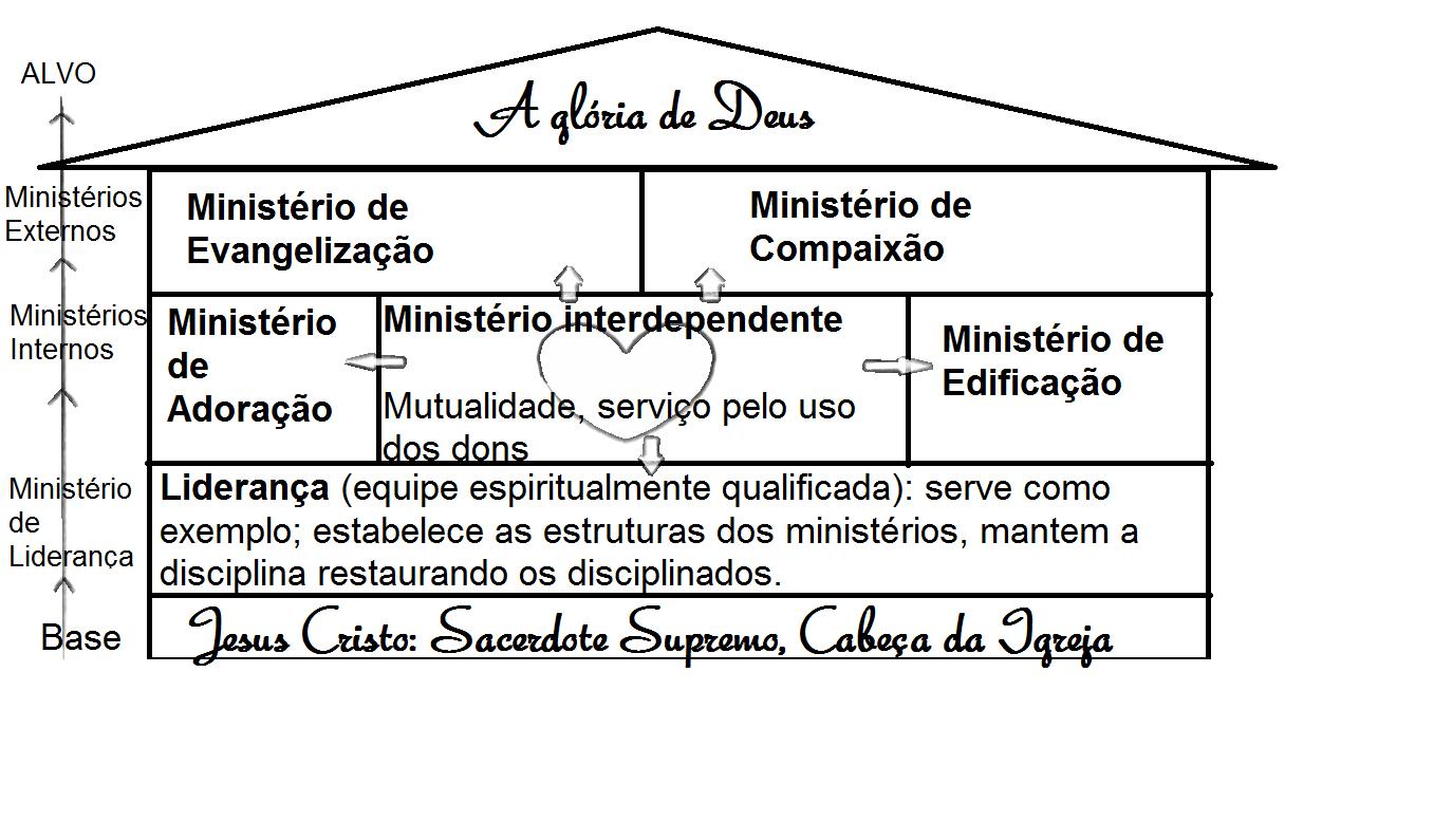 Buscando a excel ncia minist rio de adora o gr fico for Ministerio de seguridad telefonos internos