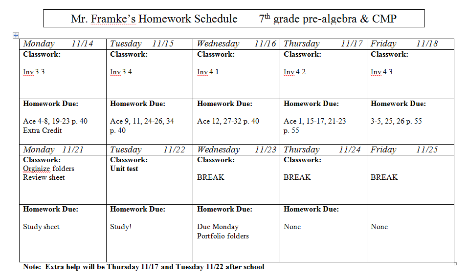 Science Homework Help For 7th Graders