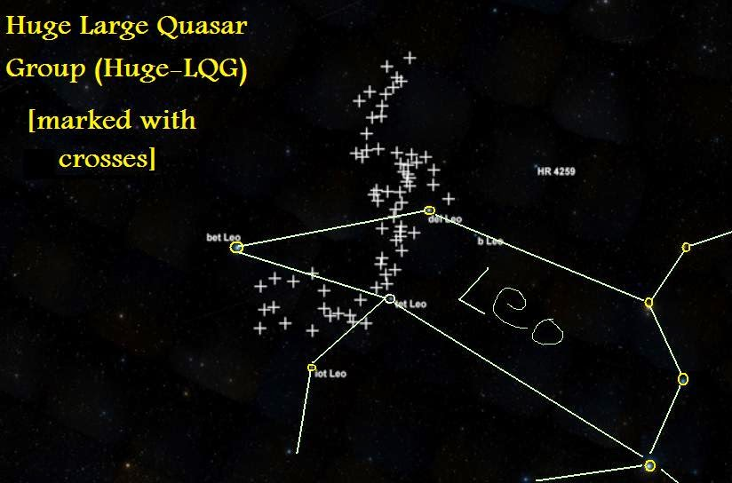 huge large quasar group