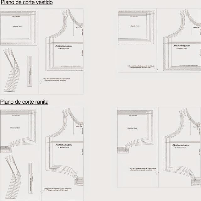 Plano de corte del patrón de la ranita que sirve para cortar correctamente la tela