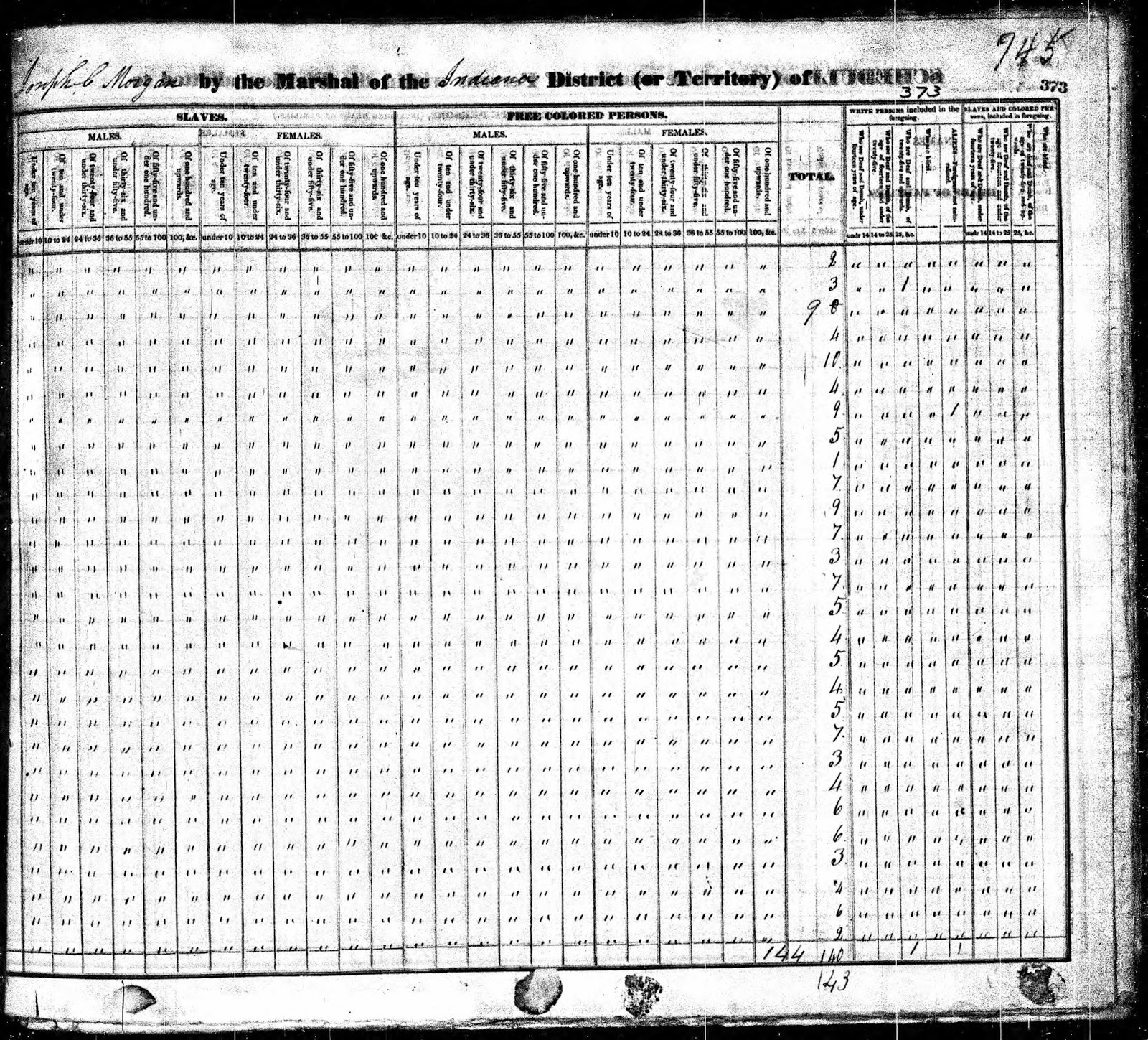 1830 Census Place Jefferson Pike Indiana Series M19 Roll 26 Page 373 Family History Library Film 0007715 Ancestry Com 1830 United States