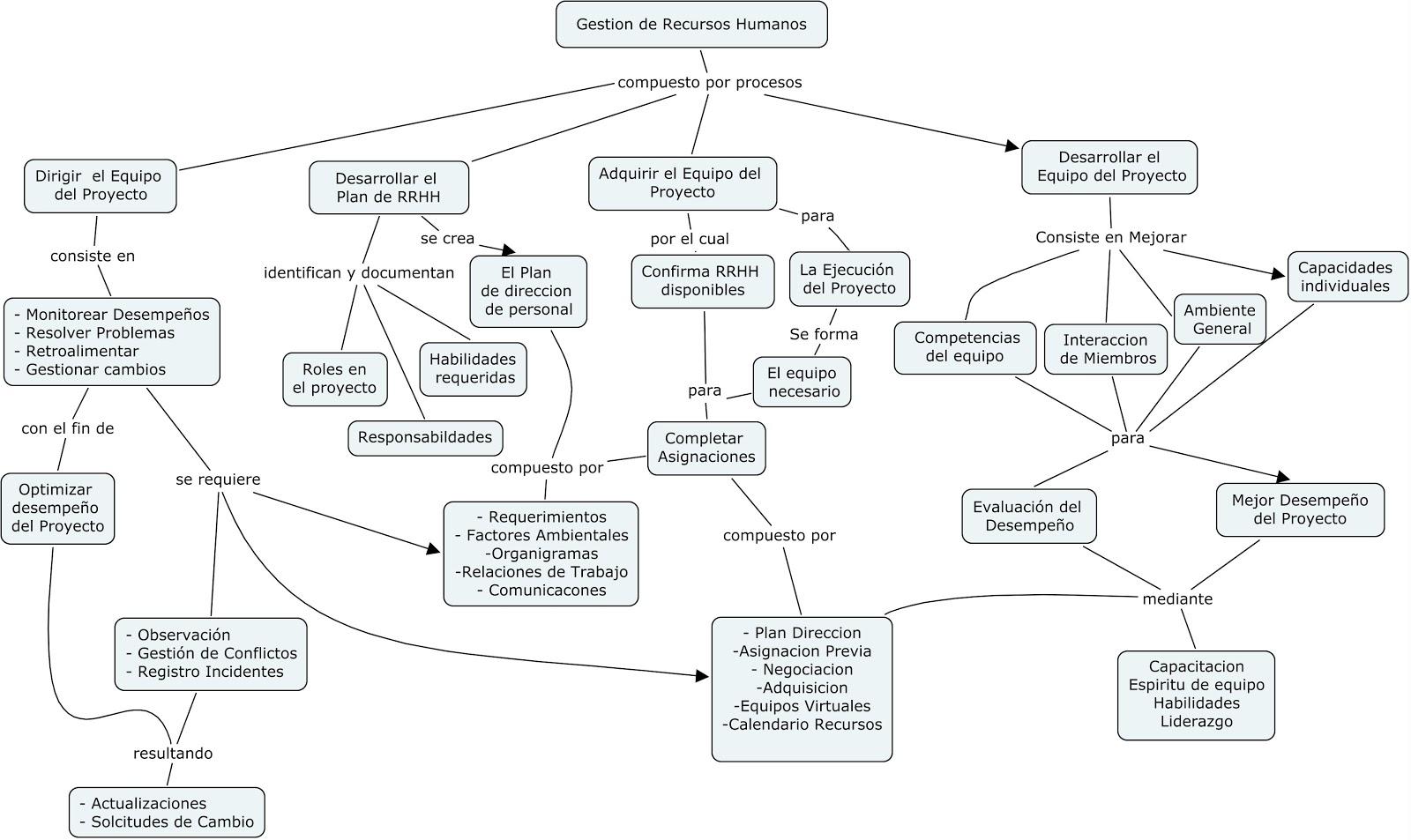 enfoque estrategico planeacion recurso humano: