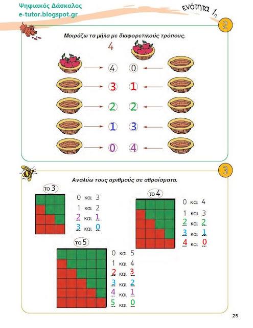 Κεφ. 7 - Πρόσθεση και ανάλυση των αριθμών μέχρι το 5 (Ι) - Ενότητα 1