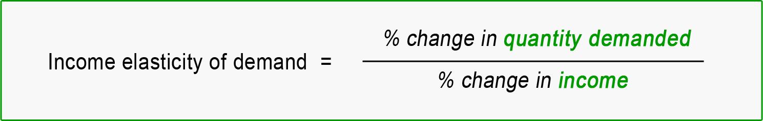 elasticity of demand formula