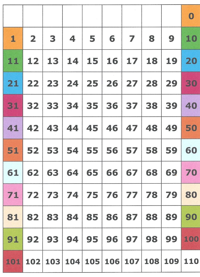 100 grid search results calendar 2015 for 100 table