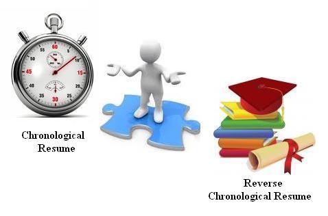 reverse chronology