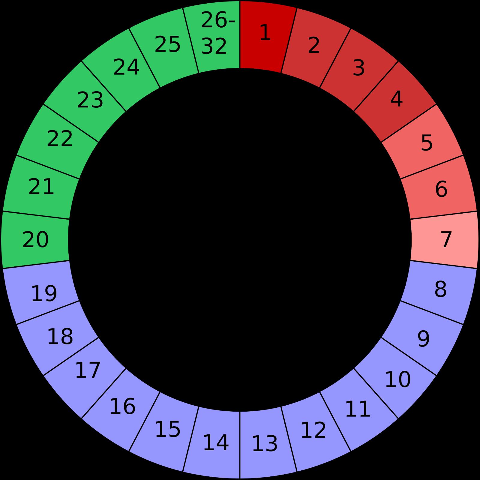 bezopasniy-seks-dni-ovulyatsii