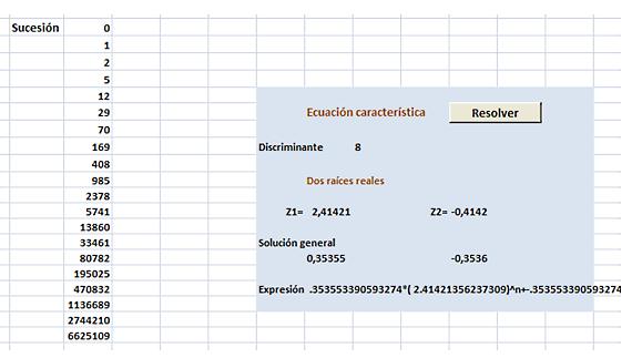 Números y hoja de cálculo: Números de Pell