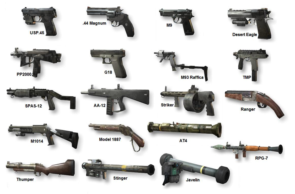 range from Pistols, to Machine Pistols, Shotguns and Rocket Launchers