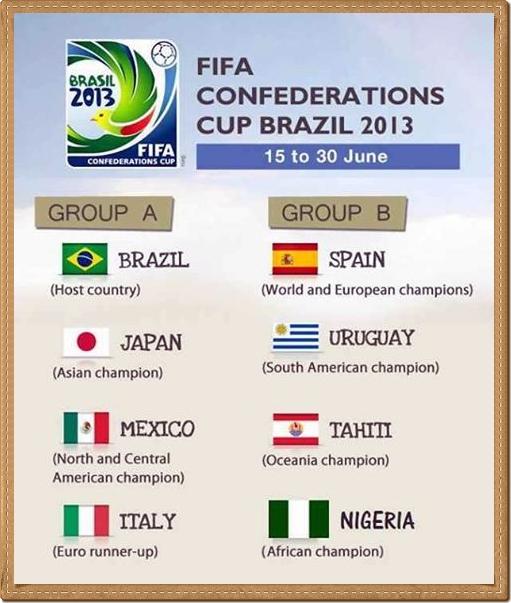 Jadual Piala Konfederasi 2013 , KUMPULAN PIALA KONFEDERASI 2013