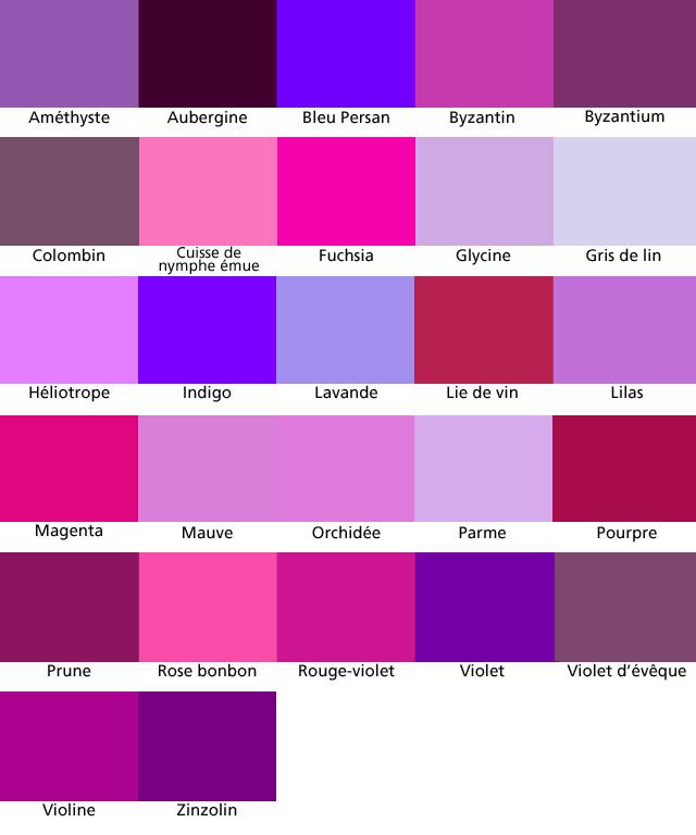 D 39 ouest en est vers le sud pour ne pas perdre le nord quand ikea fait son bora bora for Peinture violet aubergine