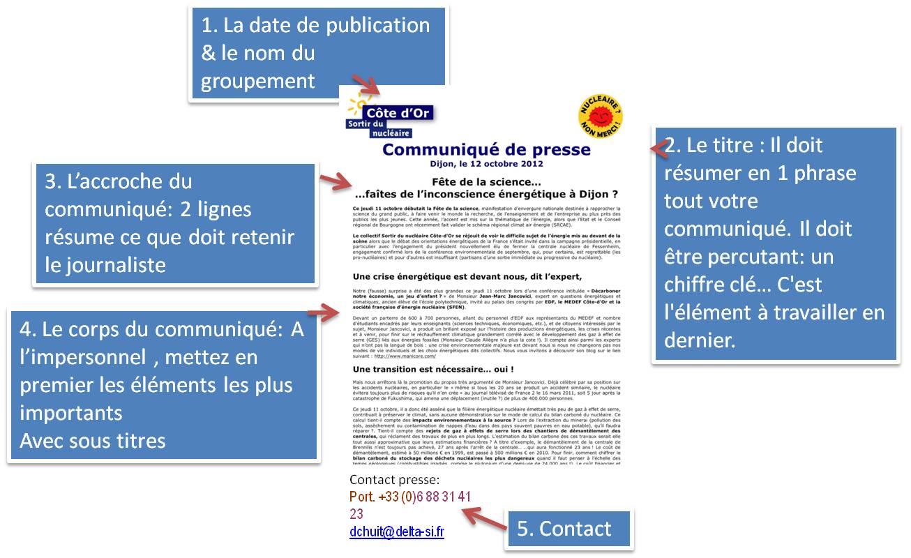 Marque Et E Reputation Comment Preparer Un Dossier De Presse Efficace