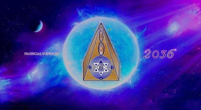 Profecias o Apice em 2036