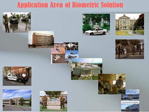 Application Area of biometrics
