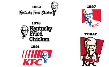KFC Logo HistoryKfc Logo 1991
