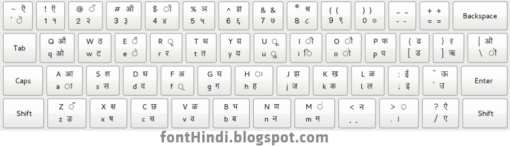 Devanagari Keyboard Layout Hindi Keyboard Layout For