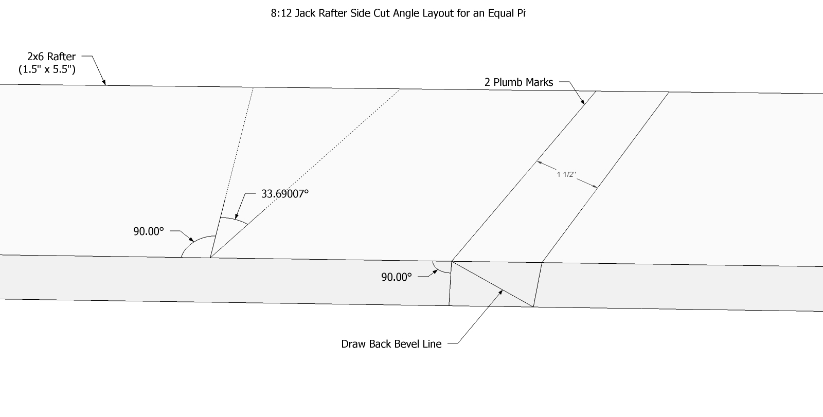 use a hand saw to cut along the plumb line back bevel line or use a saw set to 45 to cut the compound angle on the face of the jack