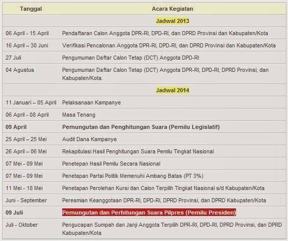 Jadwal Pemilu 2014 Pemilihan Umum Legislatif dan PilPres 2014
