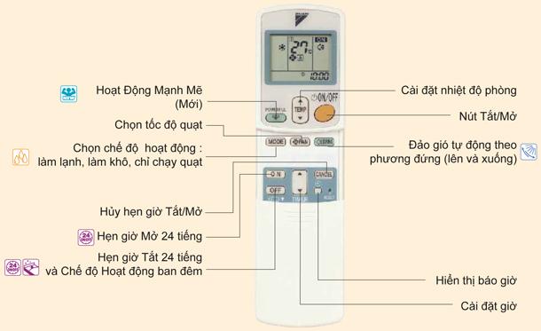 Hinh anh_remote Daikin 1