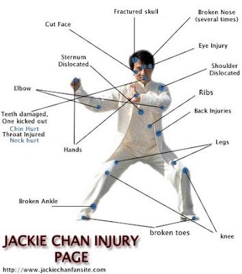 10 KECELAKAAN TERPARAH JACKIE CHAN! - Blog Syakur