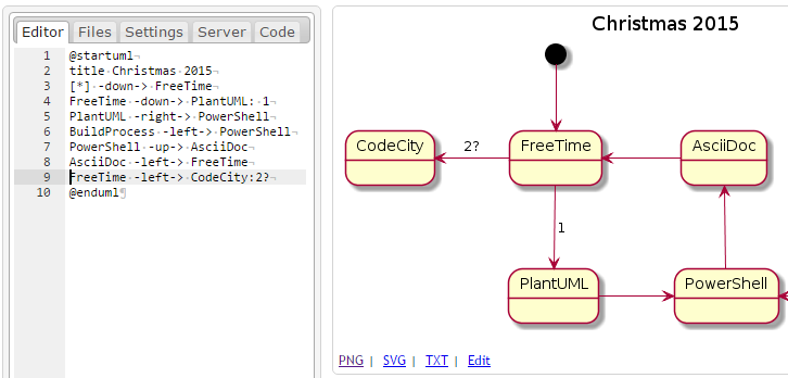 Tekkies blog plantuml creates diagrams from a surprisingly it has plenty of examples you can hack and you can import and export to disk it feels like you can only edit 1 diagram at a time and this single buffer ccuart Choice Image