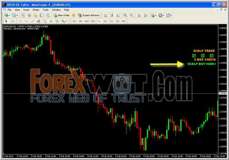 Sell expert advisor forex