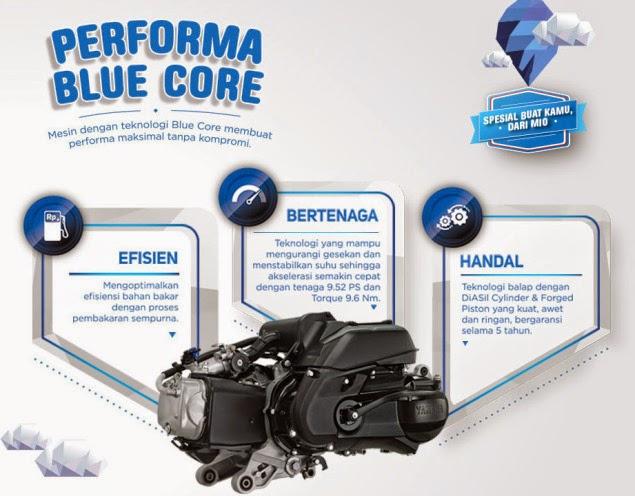 Spesifikasi dan Harga Yamaha Mio M3 125 Terbaru