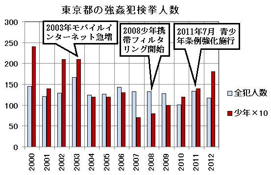 http://sightfree.blogspot.jp/2011/06/blog-post_29.html