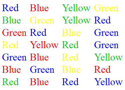 Thoughts From The 10th Circle: Stroop test