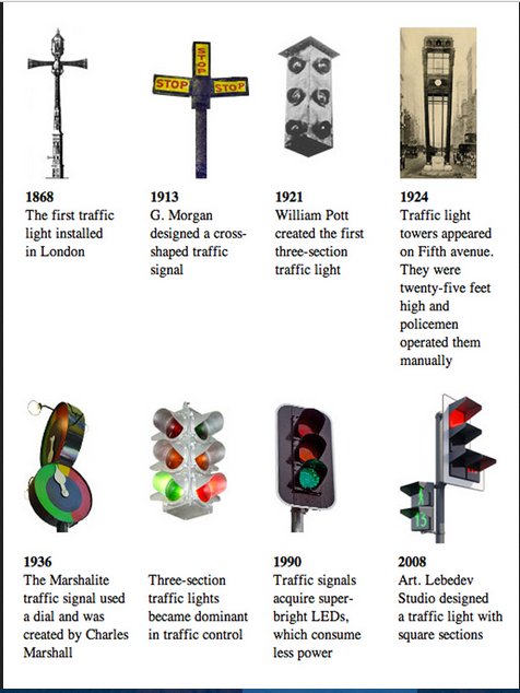 history of traffic lights Part seven of a history of traffic signal design a steady yellow light on a traffic signal meant that the signal was (times for green light traffic to clear.