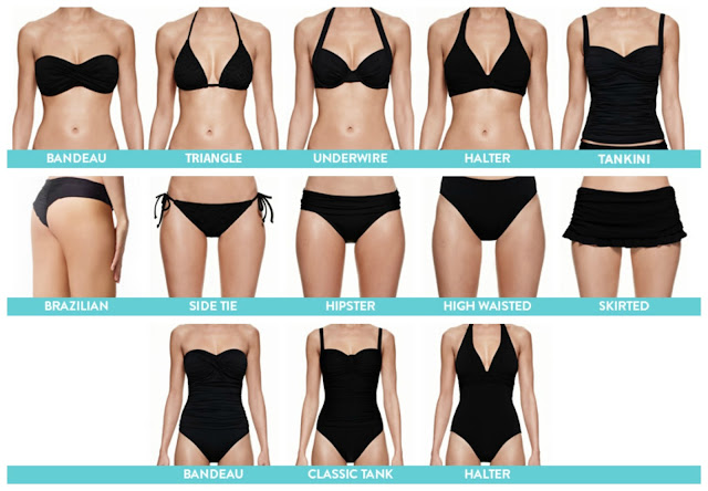 The different styles of swim suits