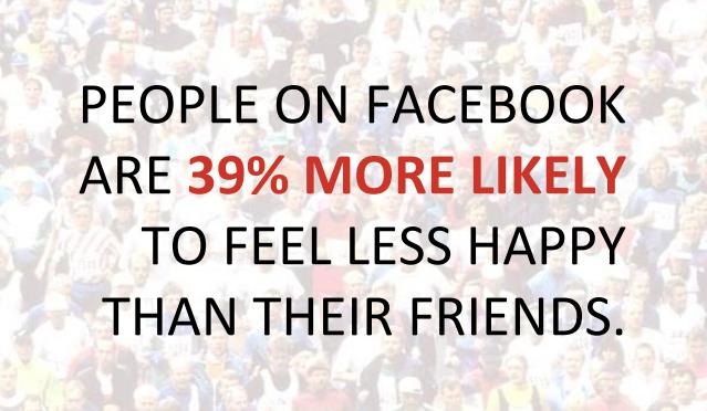 Facebook, Facebook Envy, Facebook is Bad