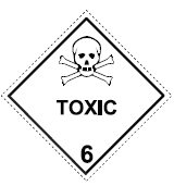 Como identificar a toxicidade de uma substância